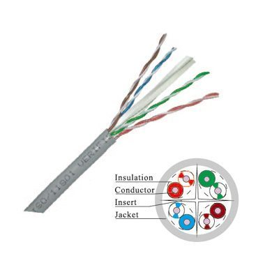 ����� UTP cable Cat6 AWG 24 305m box - NC614-CCA-305m